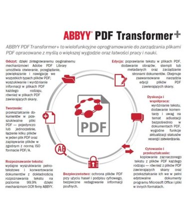 ABBYY PDF_TRANSFORMER_PLUS_ UPGRADE Z WERSJI 1,2,3